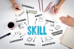 risk management skills